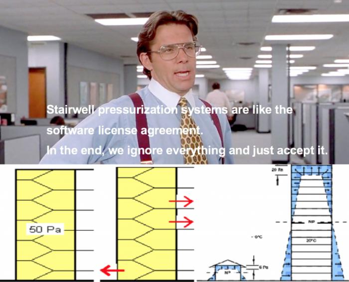 Stairwell Pressurization RFI