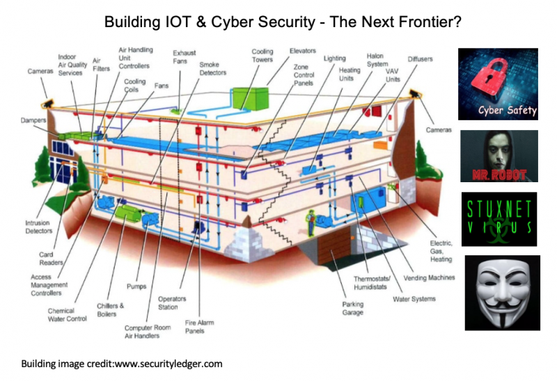 Building IOT And Cyber Security – The Next Frontier?