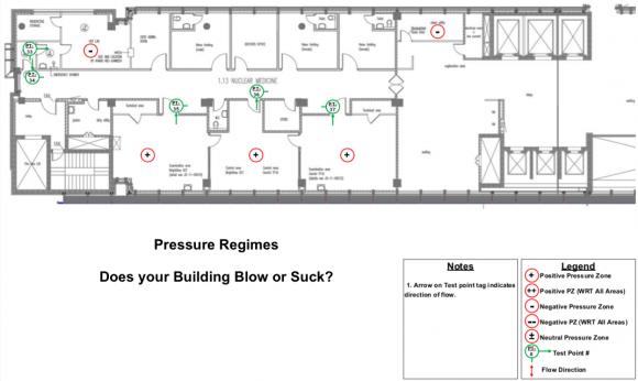 Building Pressurization, You Know, Basic Stuff
