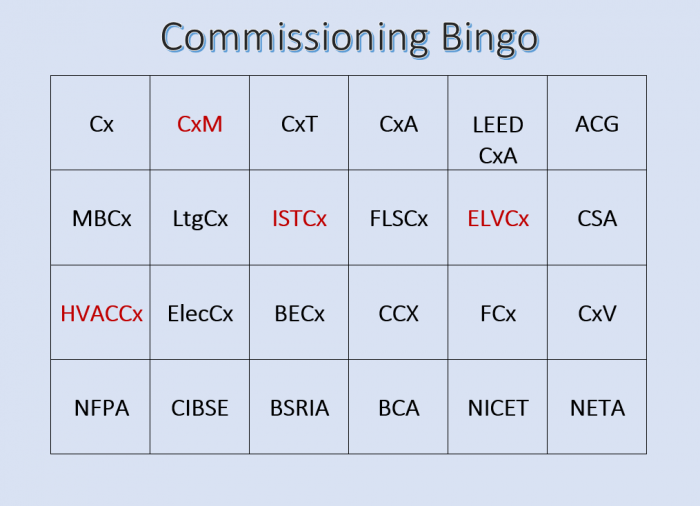 Building Commissioning Bingo!