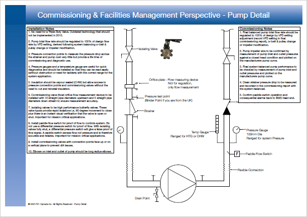 Commissioning & Facilities Management Perspective – Pump Detail