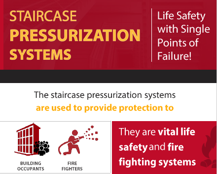 Staircase Pressurization Systems Infographic