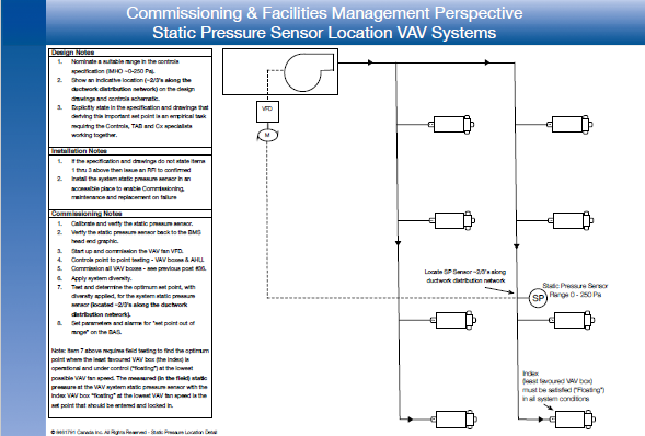 Commissioning & Facilities Management Perspective – Static Pressure Sensor Location VAV Systems