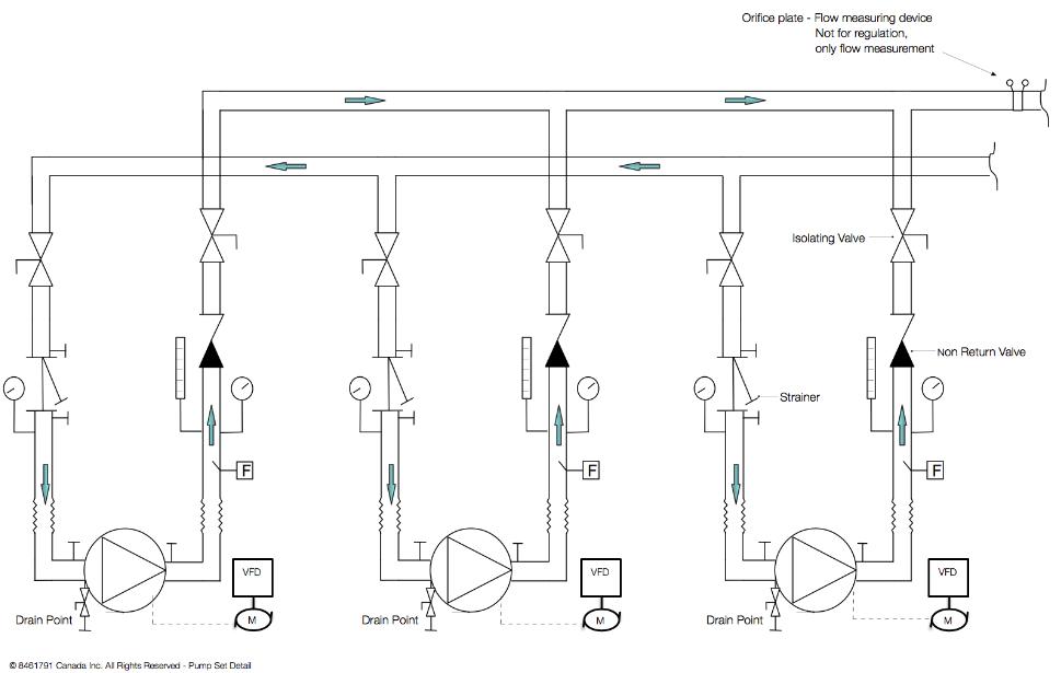 Pump Detail Minus Triple Duty Valves