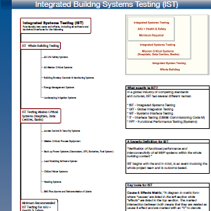 Integrated Building Systems Testing (IST)